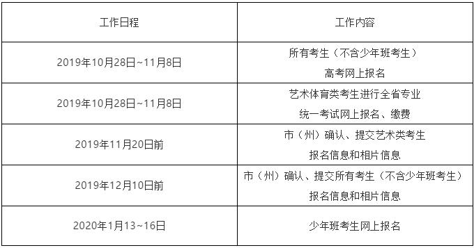 湖南:2020年普通高等学校招生网上报名信息采集工作实施方案(狗万app苹果_狗万提现最低标准_狗万代理怎么分红发布)