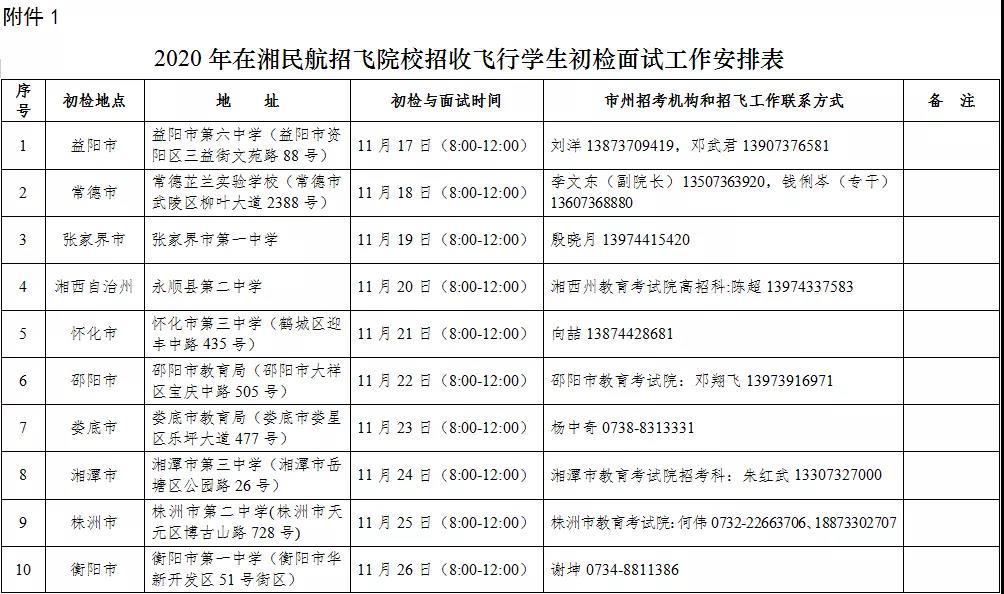 湖南:2020民航招飞来啦!11月17日开始初检图1