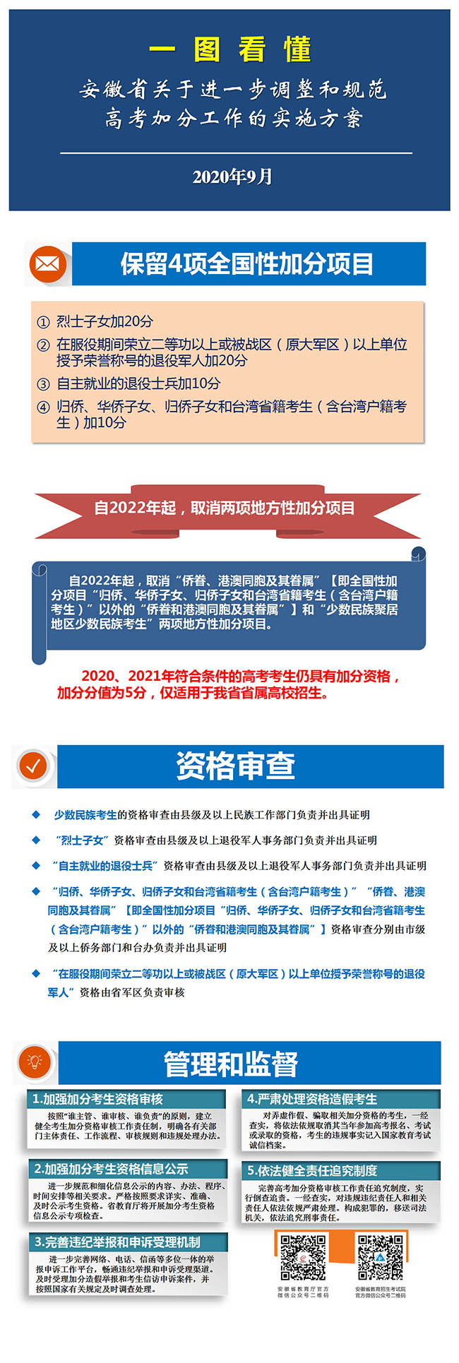 一图看懂《安徽省关于进一步调整和规范高考加分工作的实施方案》.jpg