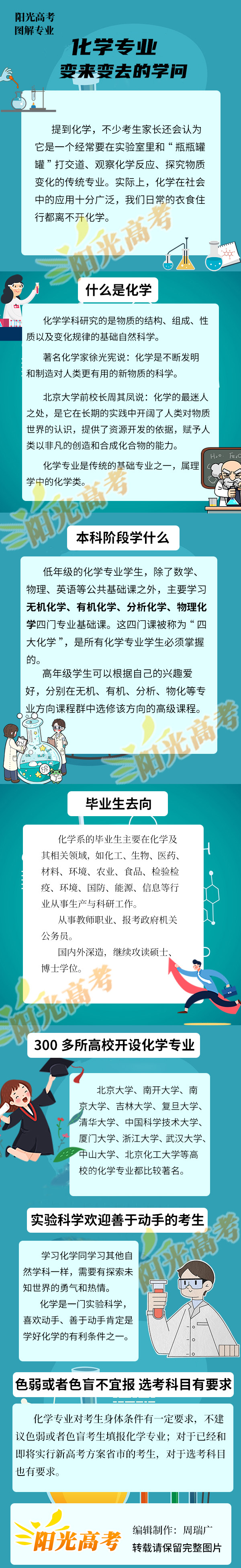 化学专业 图解   微信.jpg